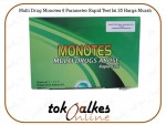 Multi Drug Monotes 6 Parameter Rapid Test Isi 25 Harga Murah
